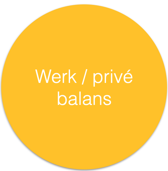 wpbalans.png